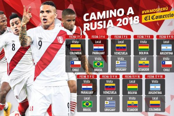 Resultado de imagen para perú va al mundial 2018