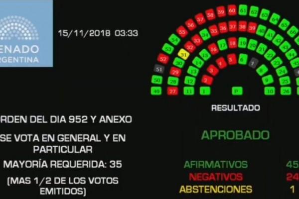 votos 1.jpg 1734428432